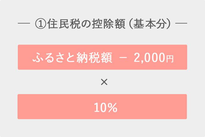 sp_juminzeikoujo1